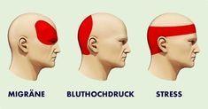 Wie du in 5 Minuten ohne Tabletten deine Kopfschmerzen los wirst