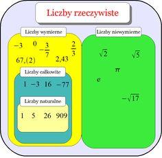 Zadania z matematyki. Tablice matematyczne. Matura z matematyki, zadania maturalne.