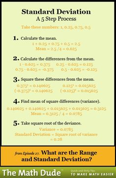 What are the Range and Standard Deviation?