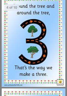 Rhymes for forming numbers Teaching Numbers, Numbers Preschool, Writing Numbers, Math Numbers, Teaching Math, Numeracy Activities, Preschool Learning Activities, Preschool Classroom, Kindergarten Math
