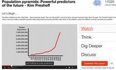 La piramide della popolazione e la stabilizzazione della popolazione mondiale / Population pyramids powerful predictors of the future .