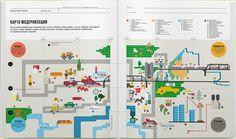 spread infographic beautiful - Cerca con Google