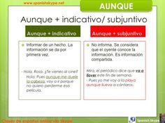 AUNQUE+ INDICATIVO/ SUBJUNTIVO  Aquí os dejo unabreve pero sencillaexplicación de uno de los usos de AUNQUE + INIDCATIVO/SUBJUNTIVO  Esper...