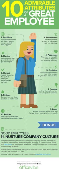 Top 7 Qualities Employers are Looking for in Candidates on http://theundercoverrecruiter.com