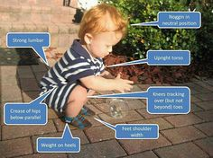 The right way to squat