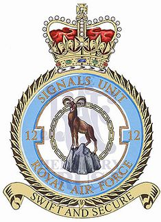 Royal Air Force, Crests, Badges, Knight, Military, The Unit, History, Historia, Badge