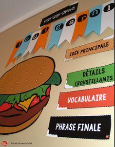Affichage au babillard: paragraphe tout garni. hamburger qui ouvre l'appétit pour écrire, de Profs et Soeurs