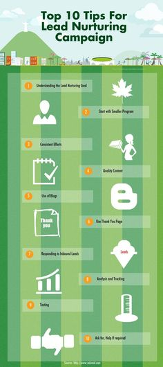 Top 10 tips for lead nurturing campaign. #leadnurturing #marketingsoftware