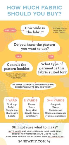 Watch our video of tried and tested tips for deciding how much fabric you should buy, even when you don't know what pattern you want to use. Types Of Patterns, Fusible Interfacing, Jumpsuit Pattern, Buy Fabric, Simple Dresses, Diy Fashion, I Am Awesome, This Or That Questions, Sewing