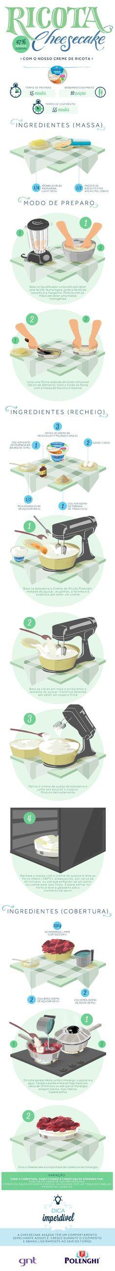 Ricota cheesecake - Polenghi (Foto: Divulgao)