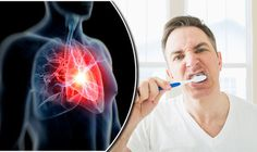 Heart disease sympto