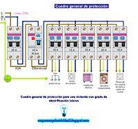 Esquemas eléctricos: Cuadro general de protección para una vivienda con...