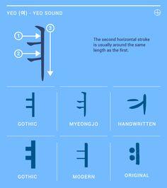 Geulja Geek - yeo Korean Words Learning, Korean Language Learning, Korean Handwriting, Korean Letters, Learn Korean Alphabet, Learning Languages Tips, Learn Hangul, Korean Writing, Korean Phrases