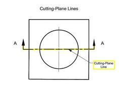 Blueprint language tech design pinterest language how to read and draw blueprint lines youtube malvernweather Images