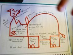 Draw and tell stories