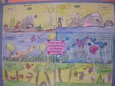 This is a great student-created poster showing the different types of habitats.