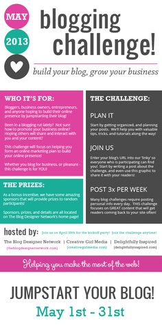 May 2013 Blogging Challenge