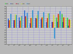 ✔ Monthly Results for October 2014 are updated!  Profit: +703 PIPs  http://wwww.SMSForexSignals.net/