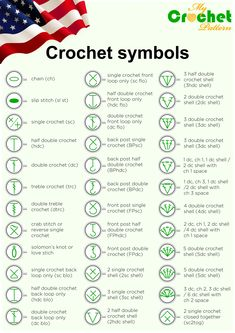 Beginning Crochet Crochet symbols for print - Simple guide to different crochet symbols, charts, diagrams, abbreviations and how to read them. American crocheting abbreviations and it's differences Crochet Instructions, Crochet Diagram, Crochet Chart, Crochet Basics, Knit Or Crochet, Learn To Crochet, Double Crochet, Free Crochet, Crotchet