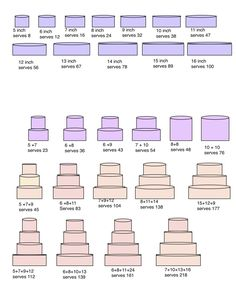 Wedding Cake Sizes And Servings Chart On Wedding Cakes With Florence Italy Cake Serving Chart 12 Cake Serving Guide, Cake Serving Chart, Cake Sizes And Servings, Cake Servings, Baking Business, Cake Business, Cake Decorating Techniques, Cake Decorating Tips, Cake Chart