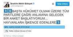 """Başkan Gökçek'in anketinden hayvanlara eziyet edenlere """"hapis cezası"""" çıktı"""