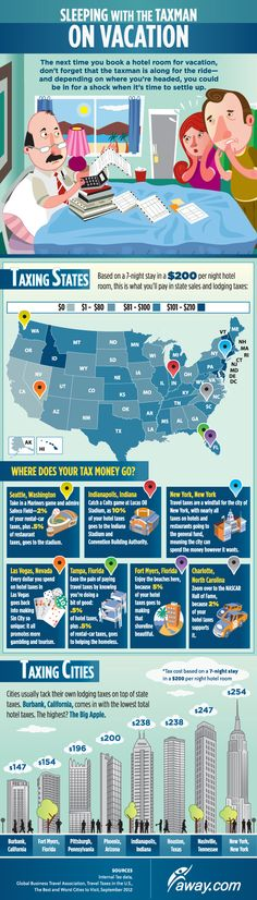 INFOGRAPHIC: Cost of Hotel Taxes (for vacationers)