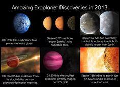 Exoplanets 2013