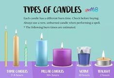 Types of candles for spells Order your love spell online from Professional Love Spell Caster. Love Spell Casting done for you. Get your ex back Spell. Fall in Love with me spells, Revenge spells and many more. Magick Spells, Candle Spells, Candle Magic, Real Spells, Magick Book, Spells For Beginners, Witchcraft For Beginners, Wiccan Spell Book, Witch Spell