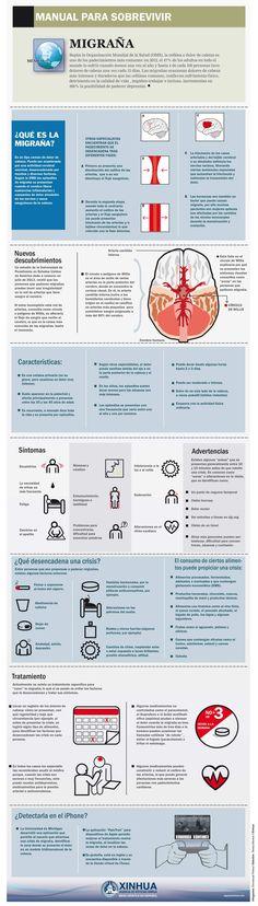 Manual para sobrevivir a la migraña. Síntomas, causas y tratamientos. #infografia #migraña