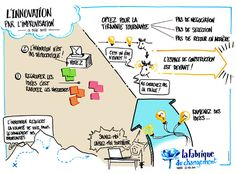 innovation par l improvisation