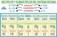320 Ideas De Matemáticas Matematicas Actividades De Matematicas Primaria Matematicas