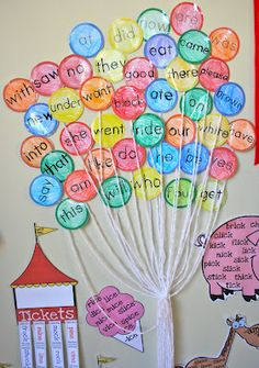 Ready2Read- A  hands-on reading program that makes learning to read FUN!  (Sight word balloons and more!)