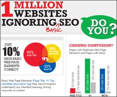 Great post today on Content Marketing Institute from John Fox.  Don't ignore SEO! Here's the why and how!