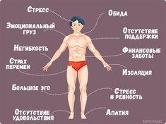 сигналы тела о болезнях