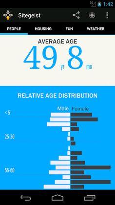 infographics #mobile