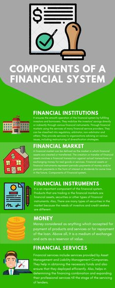 A 'financial system' is a system that allows money exchange between lenders, investors, and borrowers. Components of financial system. Bank Financial, Financial Asset, Financial Markets, Financial Institutions, Asset Management, Management Company, All About Insurance, Term Loan, Financial Instrument