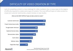 Customer testimonials, tutorials, and demo videos are highly effective when marketing your business.----- 5 ways to blend your video with the future of marketing