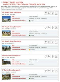 Sample Of Suburb Sales Report  Real Estate    Samples