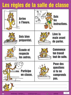 French Posters Les regles de la salle de classe