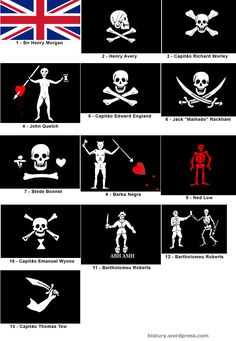 Jolly Roger flags used by famous pirates.the design may change,but the skull and crossbones were always a reminder of danger.the only thing different was which Pirate flew which flag.the rest is Pirate History Pirate Day, Pirate Life, Pirate Flags, Jolly Roger Flag, Pirate History, Famous Pirates, Golden Age Of Piracy, Black Sails, Tall Ships