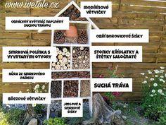 Tvoření od IVETULE: Hmyzí dům - návod