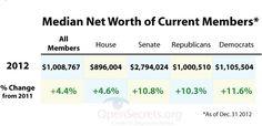 millionaires table