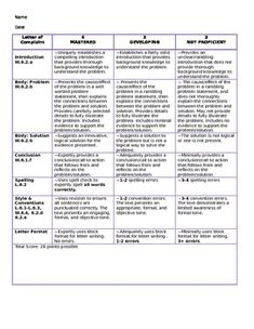 002 Compare and Contrast Rubric aligned to CCSS Rubrics ELA