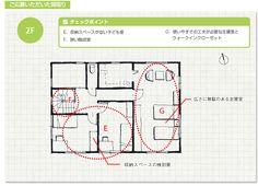 子育てを楽しむセカンドデッキのある住まい | 間取りプランニング | すむすむ | Panasonic Diagram, Floor Plans, House Floor Plans