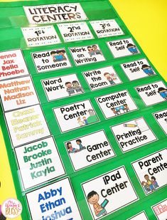 Launching Literacy Centers in the Primary Classroom This literacy centers rotation board is a great classroom management tool to organize kindergarten, first, and second grade work stations. Kids can use this reading centers chart to visualize which small Kindergarten Centers, Kindergarten Reading, Teaching Reading, Kindergarten Center Rotation, Kindergarten Center Management, Kindergarten Center Organization, Teaching Ideas Kindergarten, Guided Reading Organization, Guided Reading Groups