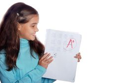 Math Common Core Standards For 3rd Grade: Algebraic Thinking