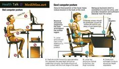 How to Sit at a Computer?