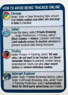 Life Hacks Computer, Iphone Life Hacks, Computer Basics, Computer Help, Computer Tips, Hacking Websites, Life Hacks Websites, Technology Hacks, Computer Technology