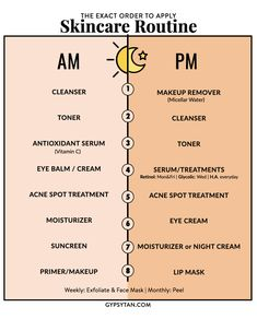 Things About Skin Care and Makeup