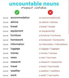 19 Ideas De Ingles Para Principiantes Ingles Para Principiantes Curso De Inglés Vocabulario En Ingles